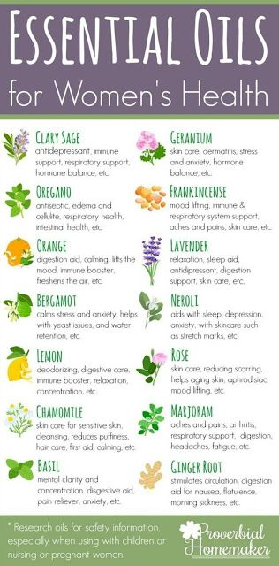 Essential Oils for Women's Health [Infographic]