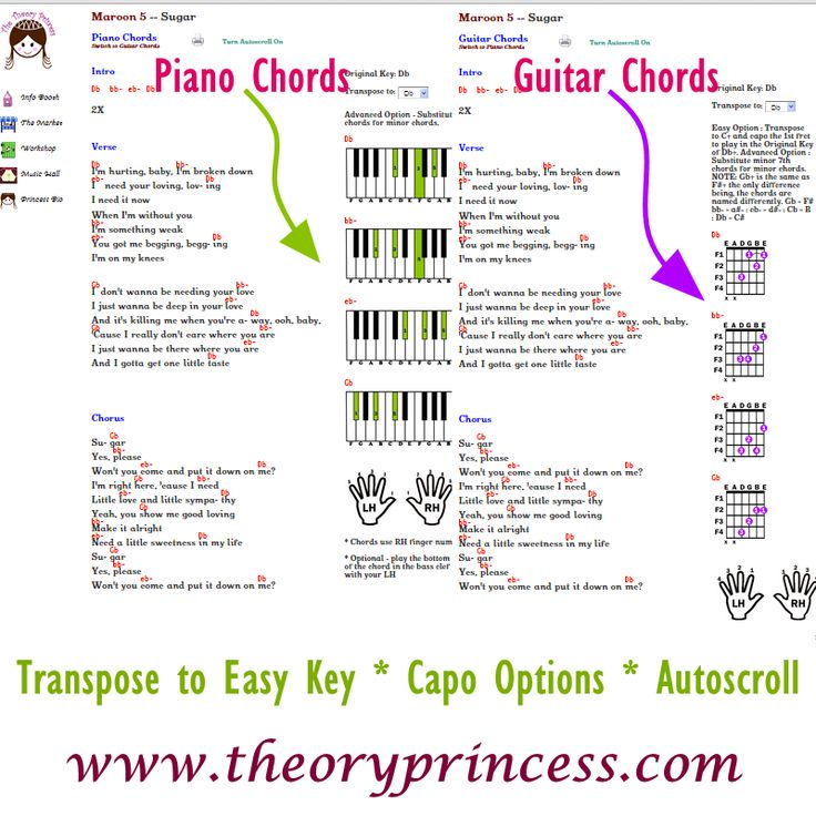 Theory Princess Piano Guitar Chords Lyrics To Songs