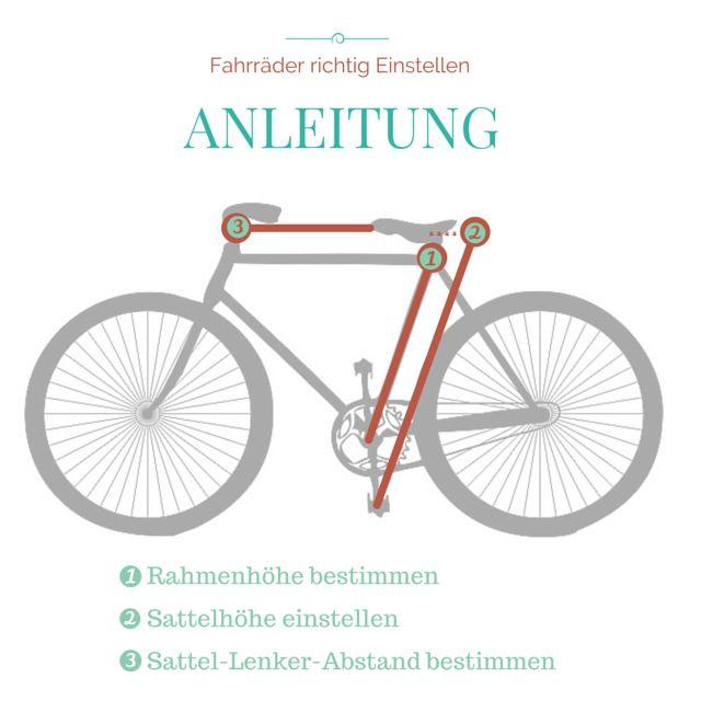 die besten 25 lenker fahrrad ideen auf pinterest bikelenker fahrrad design und bike de. Black Bedroom Furniture Sets. Home Design Ideas