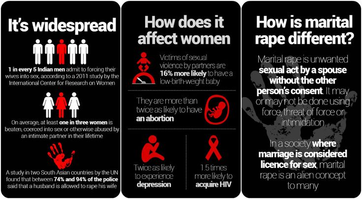 While the govt said marital #rape law can't be applied in India here's we need it http://bit.ly/1bgVWor?utm_content=buffer3d9eb&utm_medium=social&utm_source=pinterest.com&utm_campaign=buffer