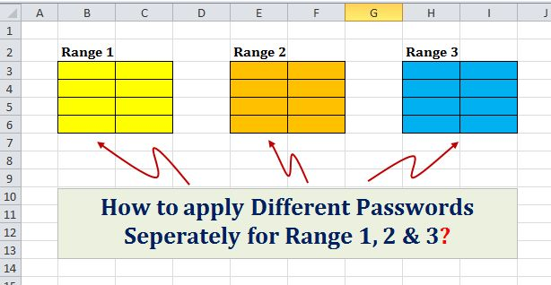 How to apply different Passwords or Permissions to separate Ranges