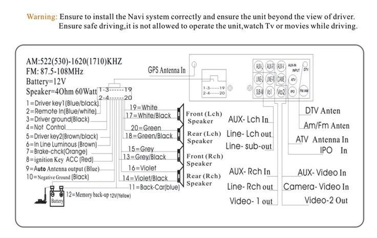 Vios Radio Wiring Diagram  U0e43 U0e19 U0e1b U0e35 2020