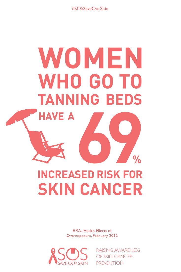 134 Best Get The Facts Images On Pinterest Truths And Way Switch Diagram Power To Light Galleryhipcom Hippest Skin Fact Women Who Go Tanning Beds Have A 69 Increased Risk For