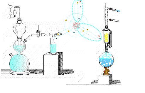 kipp soxhlet e modello atomico dell' H2O