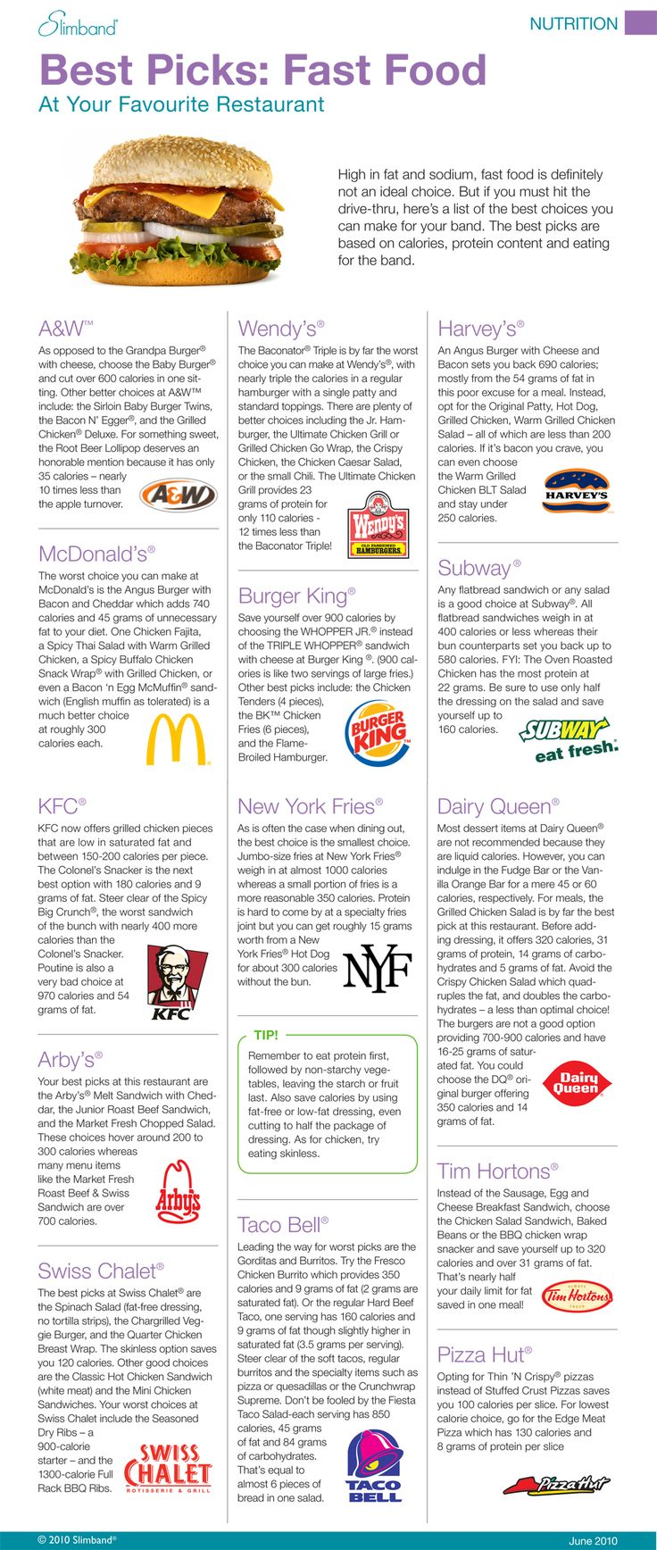 """Slimband Best Picks: #Fast #Food - Get more helpful #Slimband #Handouts at http://slimband.com/tools-and-resources"