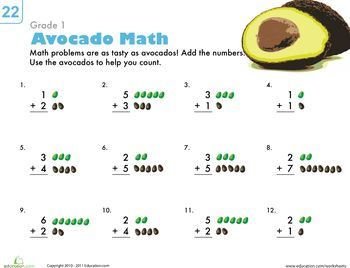 Work up an appetite for addition with these picture math worksheets, created to help 1st graders practice basic addition.