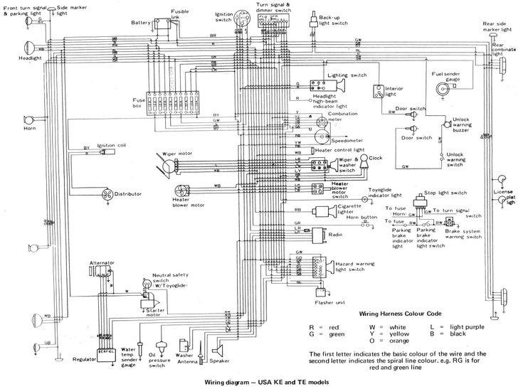 Toyota Corolla Wiring Diagram Car Engine Diagrams Menjahit Pola Jahitan Jahit