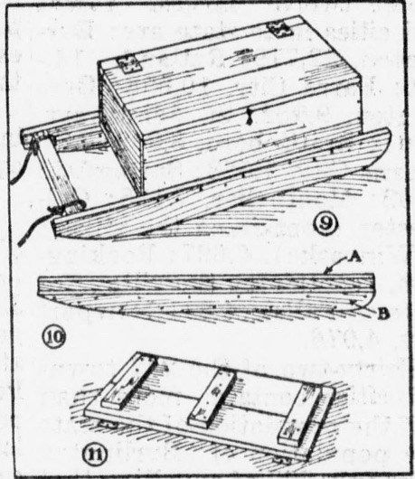While the push coaster looks rather dangerous, the box sled appears to be more than handy when moving items through the snow. Both of these wood projects were originally published in 1920. Push Coaster and Box Sled For pushing over the ice the same way that you operate your homemade scooter with roller skate wheels, the push coaster in Fig. 1 is an excellent type of sled to build. The handle bar and supports can be released and dropped forward as shown in Fig. 2. Figure 3 shows longitudinal…