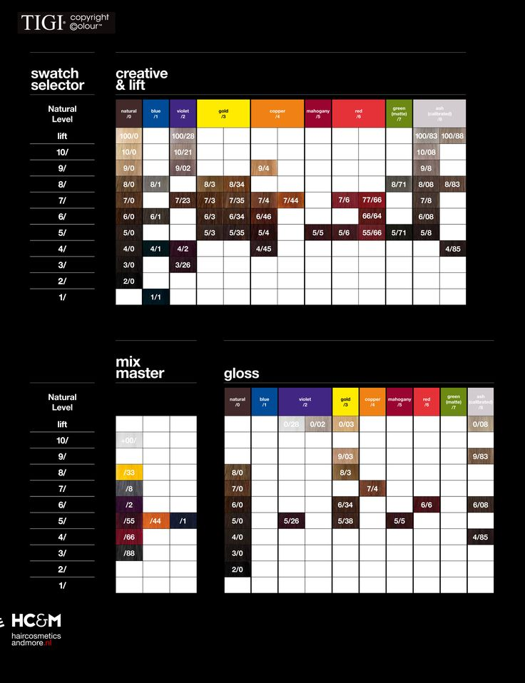 Tigi Copyright Colour Swatch Chart.
