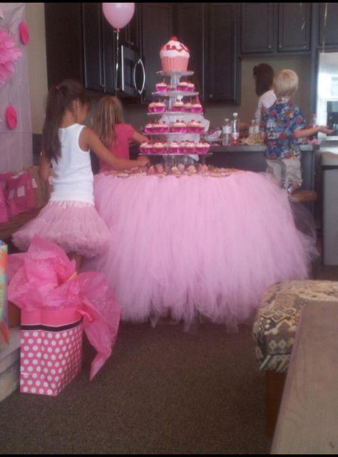 Decorate Cake Table Birthday