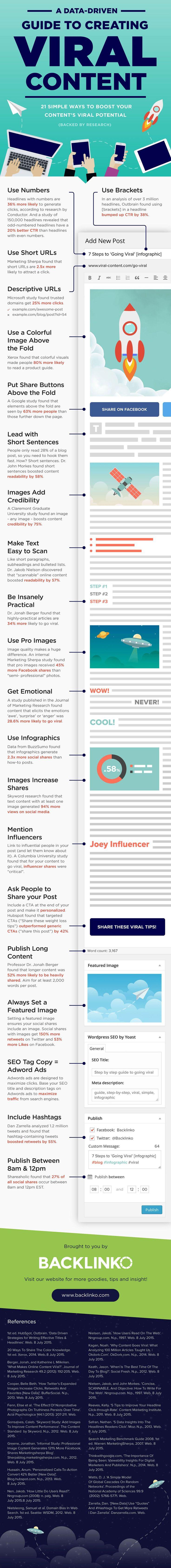 How to Make a Blog Post Go Viral Infographic. Topic: blogger, blogging, online marketing, social media optimization, clickbait, linkbait.