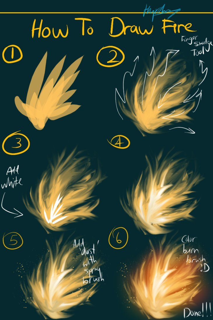 How to draw fire tutorial by Hyrchurn