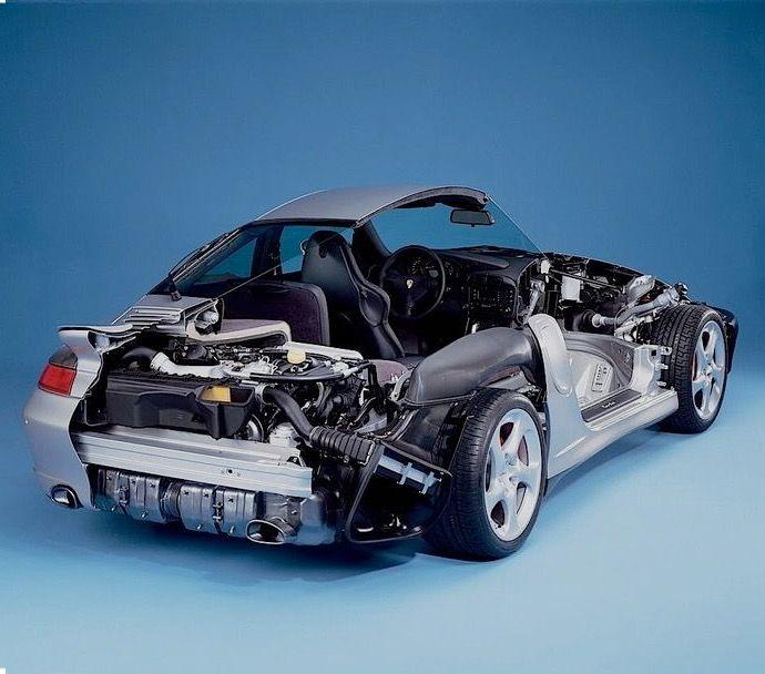 Porsche 996 Turbo, 996 Turbo