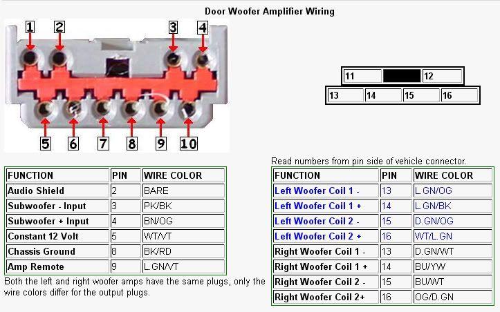 Basic Sub And Amp Wiring Diagram