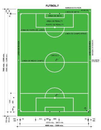 Medidas de la cancha de Fútbol siete