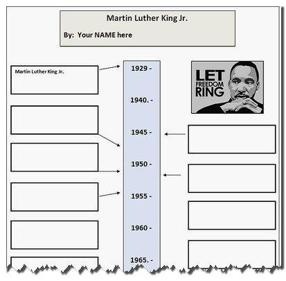 MLK Timeline Template