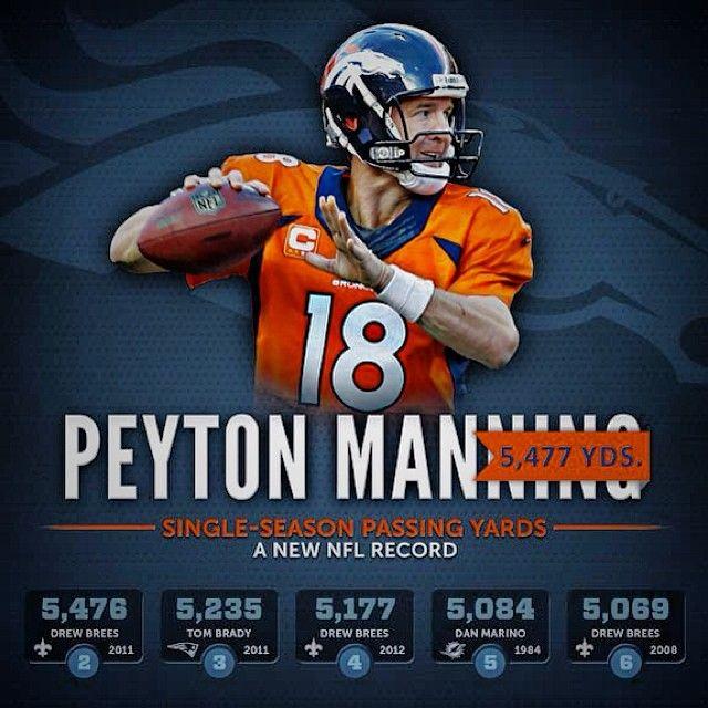 SnapWidget | Hit LIKE to congratulate Peyton Manning on setting the single-season @Paige Hereford Hereford Wilczek passing-yardage record!