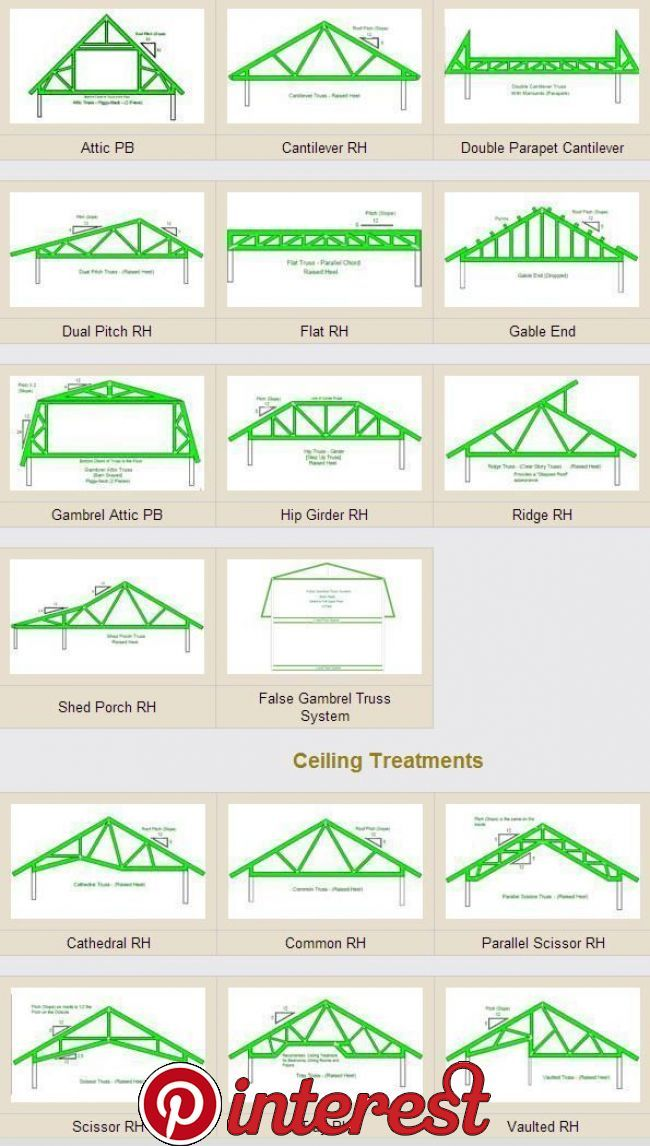Bodenbelag In 2020 Roof Trusses Roof Truss Design Roof Structure