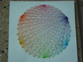 Adventures of a Middle School Art Teacher: 7th Grade String Art might make great math art