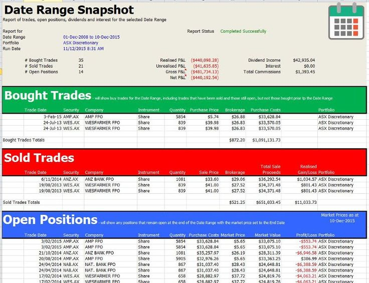 Provides a series of reports have been created to analyse your trading performance across financial years or by a date range. The reports are also a quick and simple way to provide your accountant with a summary of your past years trading, costs and dividends.