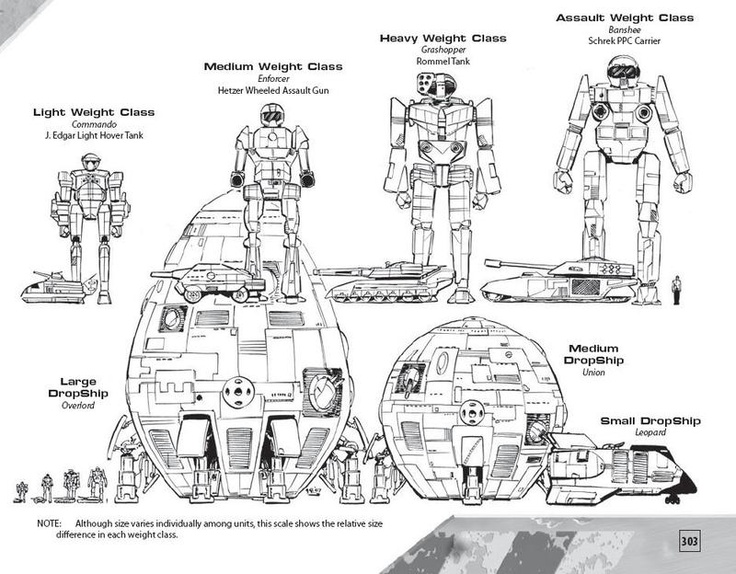262 best battletech/ 6mm /epic /micro images on Pinterest