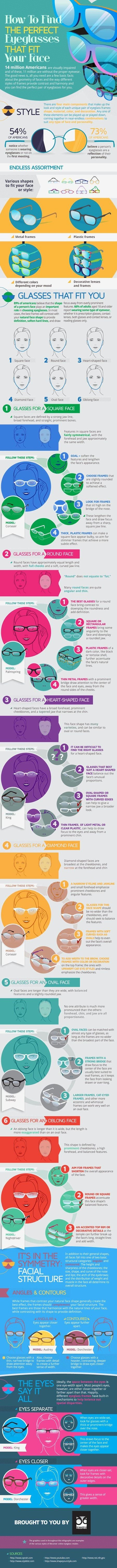 How to pick a frame for your face shape. If you're overwhelmed by this, stop by and have a fitting with one of our opticians!