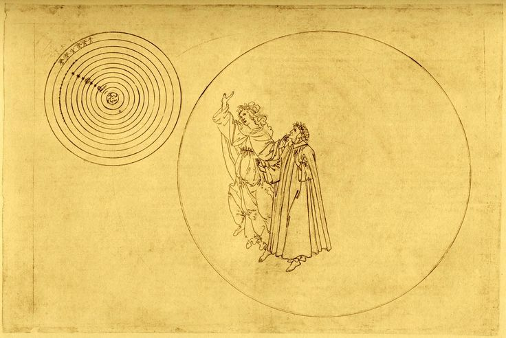 Botticelli, Beatrice and Dante enter Paradise