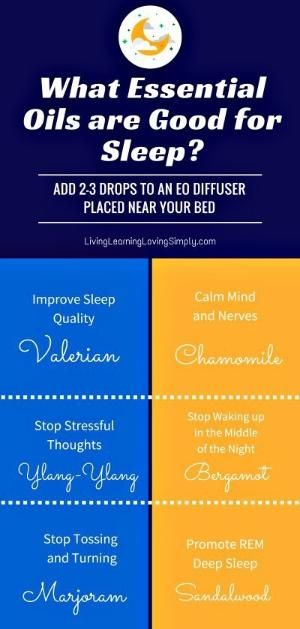 What Essential Oils are Good for Sleep- by JGK