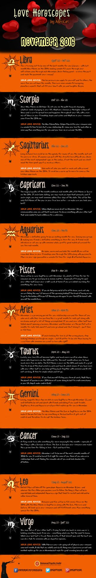#INFOGRAPHIC: WHAT THE #LOVEPLANETS ARE UP TO IN NOVEMBER 2016… • Sun in Scorpio through November 22 • Mercury in Scorpio through November 13 then in Sag through December 3 • Venus in Sagittarius through November 13, then in Capricorn through December 8 • Mars in Capricorn through November 10, then in Aquarius • Jupiter in Libra • Saturn in Sagittarius • Neptune moves direct in  • Pisces on November 20 • #FullMoon in Taurus – Nov 14 • #NewMoon in Sagittarius – November 29
