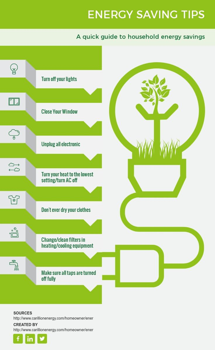 Energy Saving Tips Infographic Template Ad Paid Paid