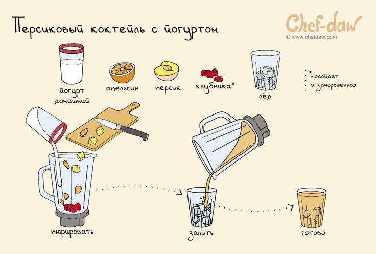 Персиковый коктейль с йогуртом - chefdaw