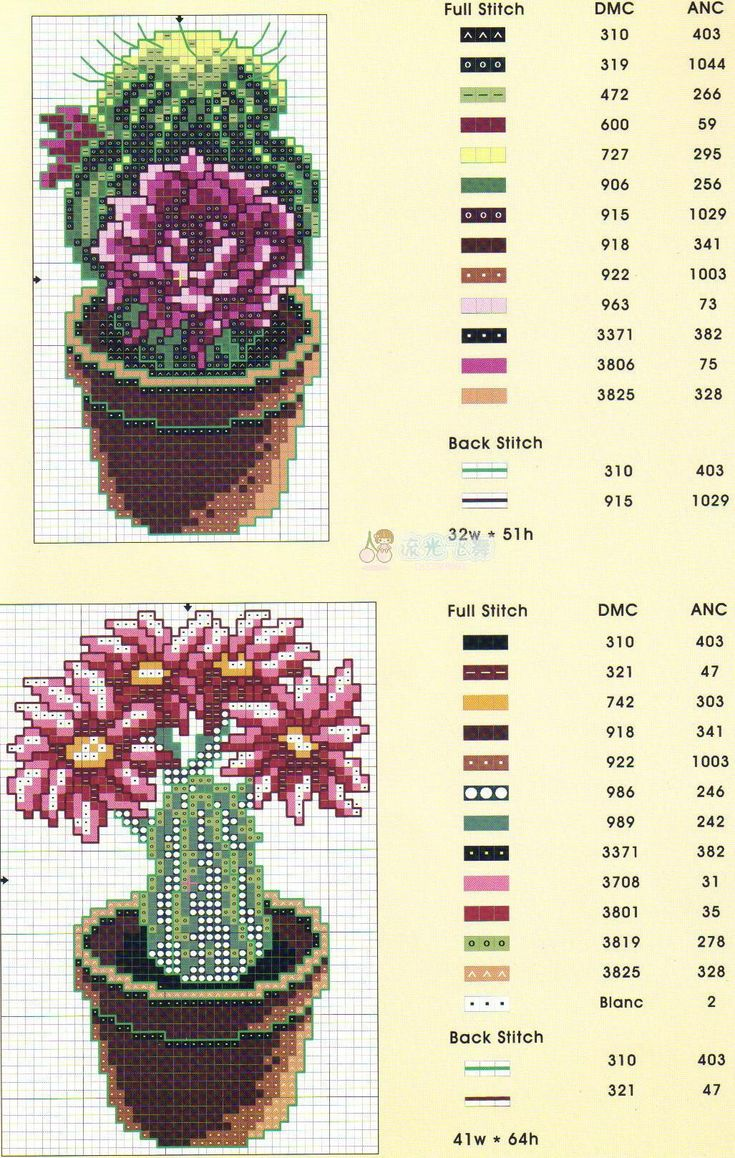 Point de croix Cactus*m@* Cross stitch