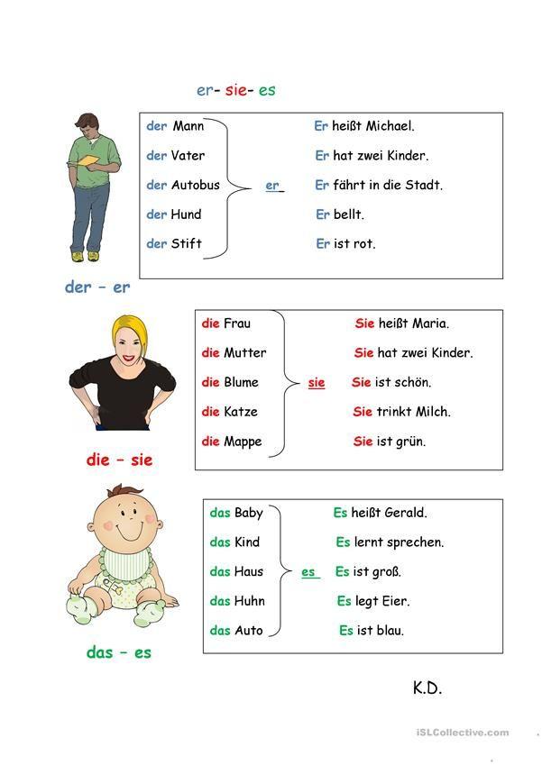 er-sie-es | Education | Pinterest | German, German language and Language