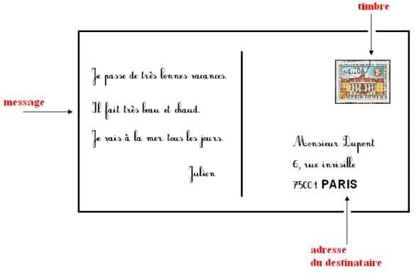 Savoir Rediger Une Carte Postale Et Utiliser Le Bon Vocabulaire Adresse Message Timbre Cours Exercices Fiches A Imprimer Carte Postale Postale Carte