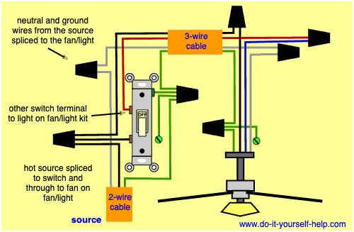Wondrous Wiring Light Kit Wiring Diagram M6 Wiring Cloud Pendufoxcilixyz