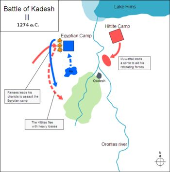 Battle of Kadesh | encyclopedia article by TheFreeDictionary