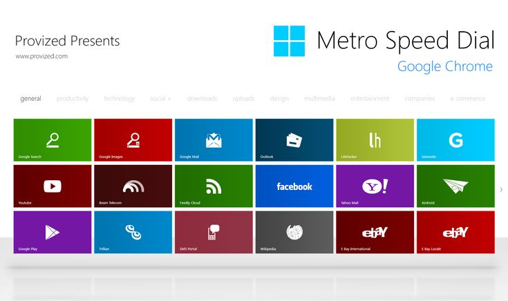 Metro Speed Dial v2 - Provized by smoinuddin1110.deviantart.com on @deviantART