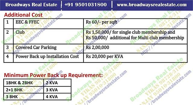 https://flic.kr/s/aHskMaX8WN | omaxe the resort price details mullanpur | Omaxe The Resort Floor Plan is well designed with large bedroom sizes and huge balcony. Omaxe The Resort Flats is spreads on 18 Acres with G+22 Storey and 4 apartments on each floor. Omaxe The Resort Apartments Sizes a 995 square feet to 1470 square ft 2 BHK, 2 BHK + 1 and 3 BHK option .   Read more at: broadwaysrealestate.com/omaxe-the-resort-floor-plan/ .   For more Details Call Us Broadways Real Estate @9501031800…