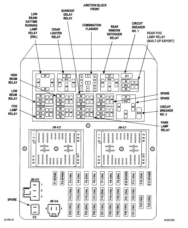 1996 Cherokee Fuse Box Wiring Diagram