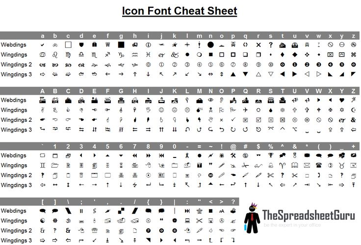 Here is a cheat sheet I put together to allow you to easily find the icon  you are looking for witihin the Webdings and Wingdings fonts.