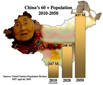The Teen Economists: China's One Child Policy: a Good Idea? (China Part 1)