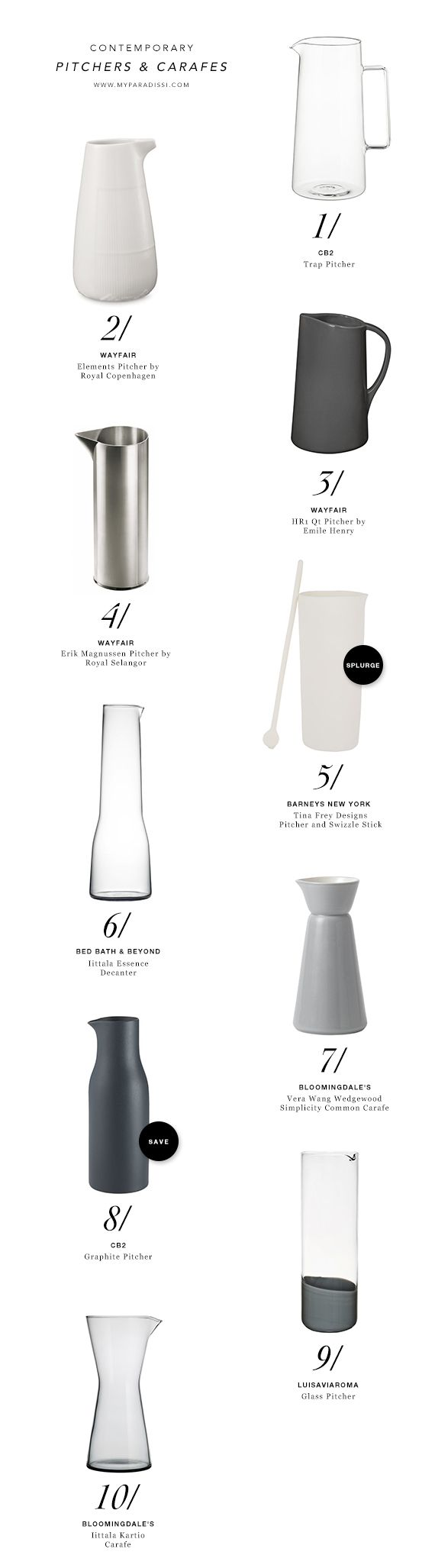 10 BEST: Contemporary pitchers and carafes