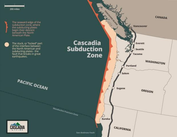 For anyone living along the impact area of the Cascadia Subduction Zone, it's not a question of if but when.