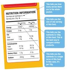 As you can see here the food label in Australia is set up very similar to the way it is set up here is Canada. You have your intakes on one side and you have your total percentage of your daily value on the other side. The only difference is that the australian food label gives you your energy intake and does not give you your vitamins and minerals intake.