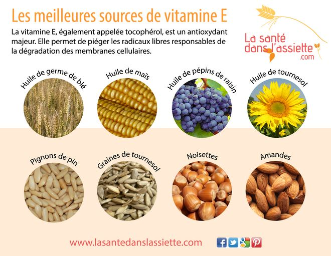 Les meilleures sources de vitamine E