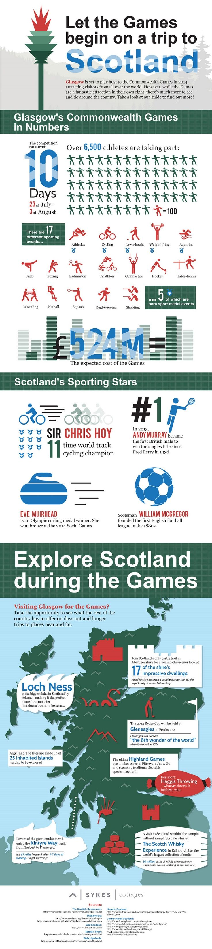 See Glasgow's Commonwealth Games in Numbers and the fantastic places in Scotland to explore!