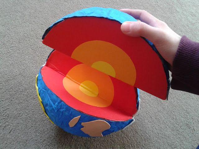 Cabrioles et Cacahuètes: Voyage au centre de la Terre en papier maché / Earth cross section papier mache
