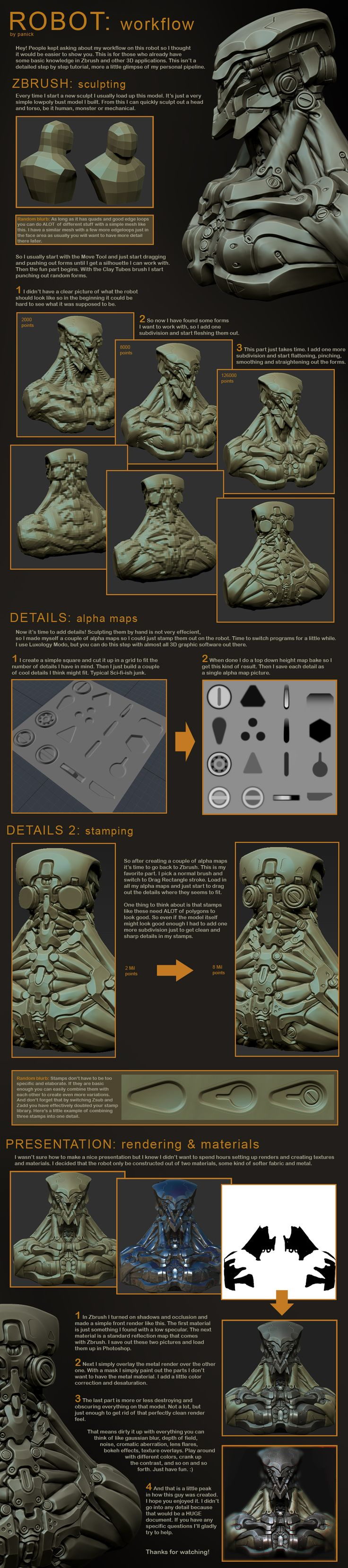 Robot Workflow by panick.deviantart.com on @deviantART