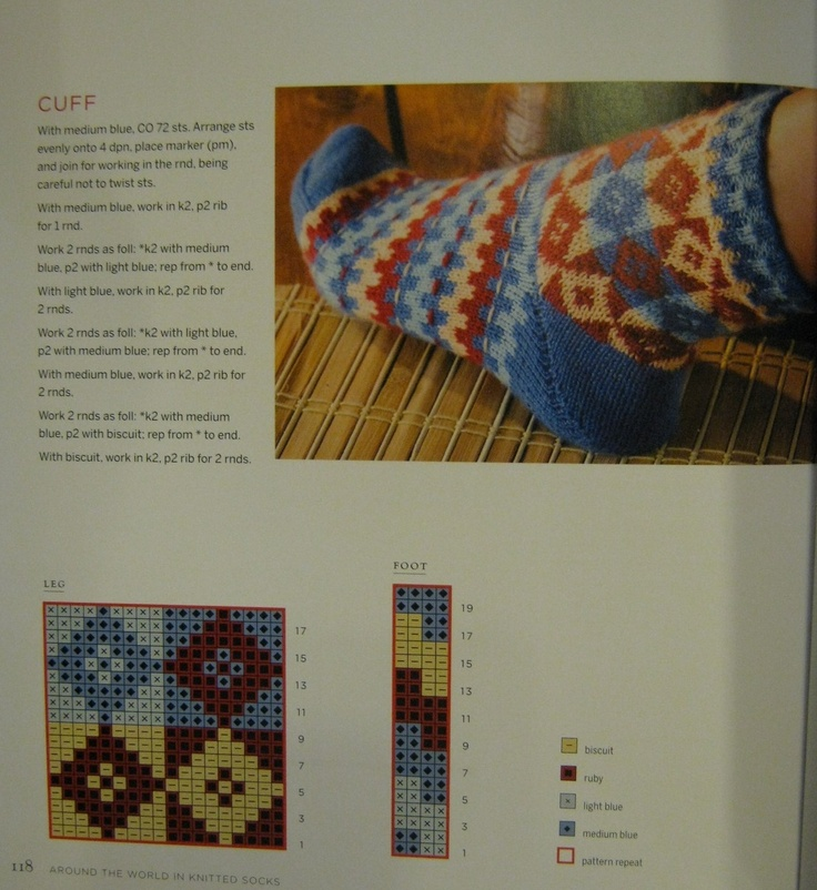 chart for socks or mittens, or both :)