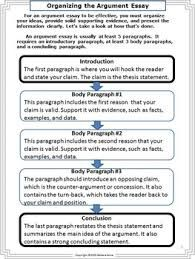 best argumentative writing images english  image result for argumentative writing · argumentative essaystudentintroduction
